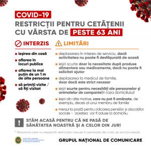 Măsuri de protecție COVID-19